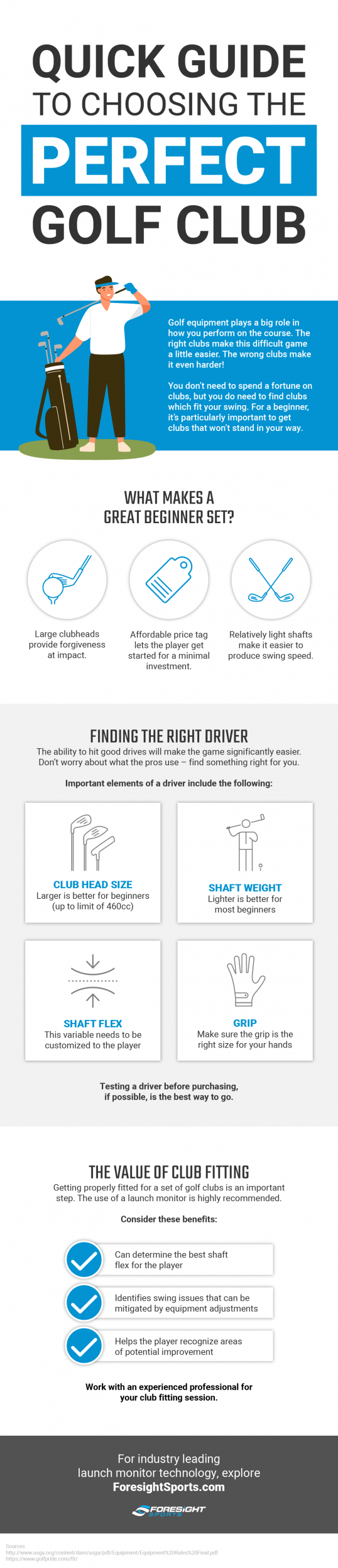 guide to choosing the perfect golf club infographic