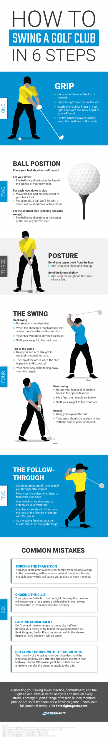 how to swing a golf club in 6 steps infographic