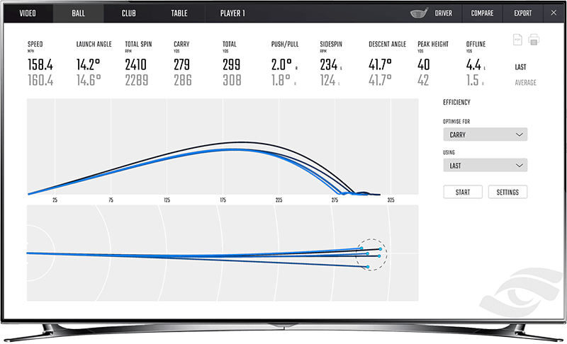 Club Head and Ball Flight Data